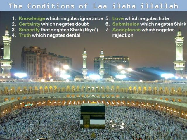 Conditions Of Shahada