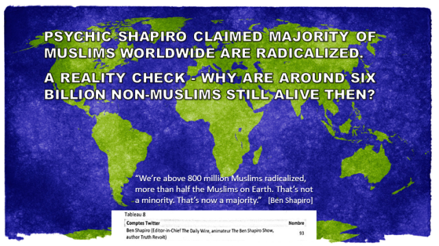 IslamTees_Ben_Shapiro_Meme_New1