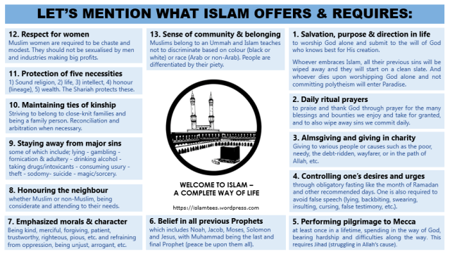 IslamTees_What_Islam_Requires