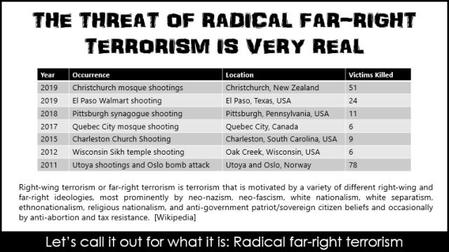 RadicalFarRightTerrorism
