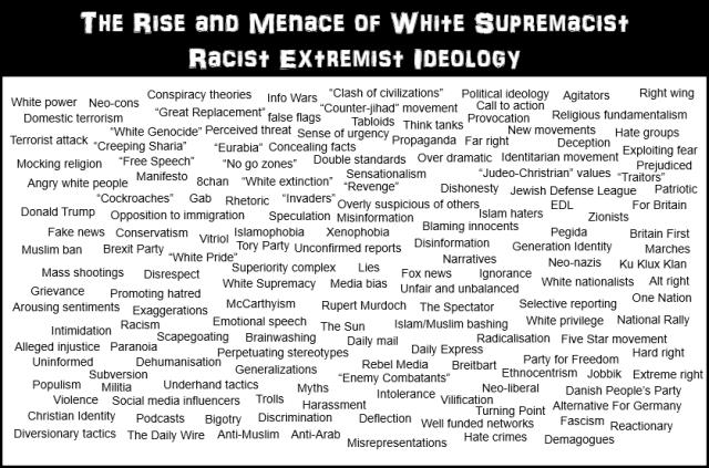 WhiteSupremacistIdeologyNew